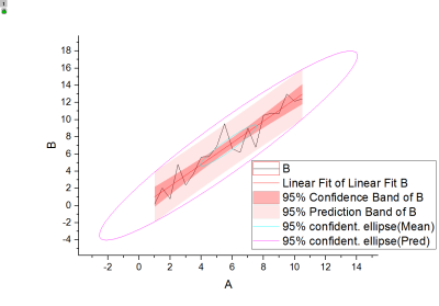 Interpret Linear Regression Results 5.png