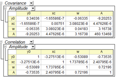 Interpret Linear Regression Results 6.png