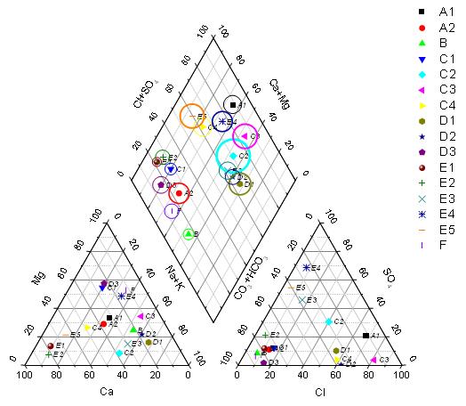 help online - origin help  trilinear diagram
