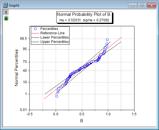 Probability Plot and Q Q Plot 2.png