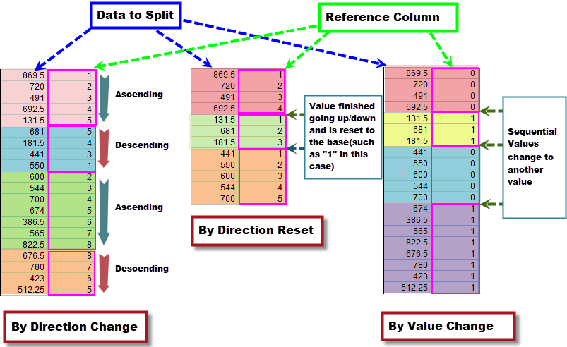 Split By Reference Columns.png