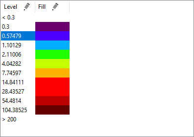 The Plot Details Color Map Tab 2.png
