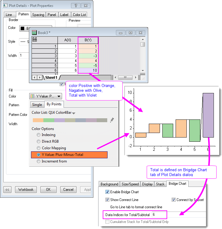 Help Online Origin Help Using A Dataset To Control Plot Color