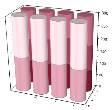 Sample XYY 3D 100PC Stacked Bars.png