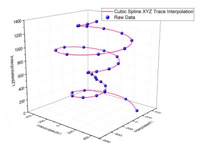 Help Online - Origin Help - XYZ Trace Interpolation