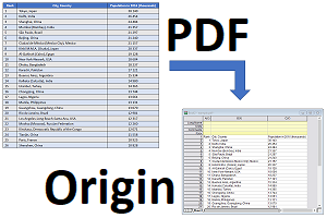Import PDF Tables