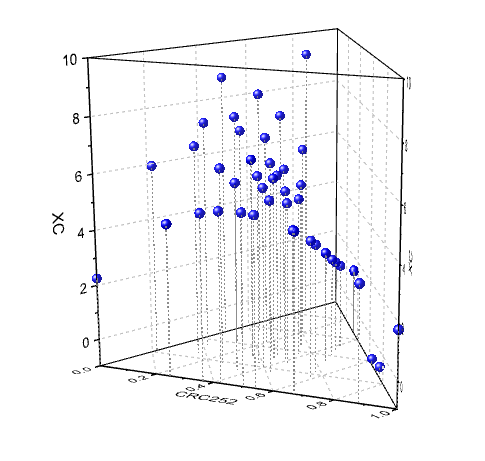 3D Ternary Surface - OriginLab Wiki - Conf Wiki