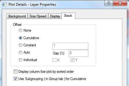 Grouped Column Plots - OriginLab Wiki - Conf Wiki