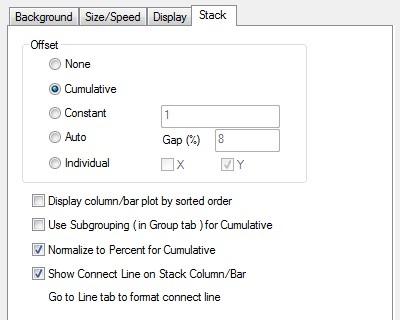100% Stacked Column/Bar Plots - OriginLab Wiki - Conf Wiki
