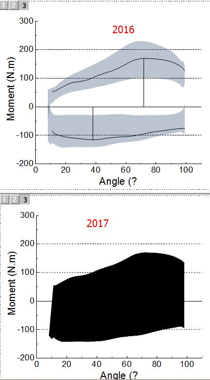 Origin 2017 SR1 Bug Fixes - OriginLab Wiki - Conf Wiki