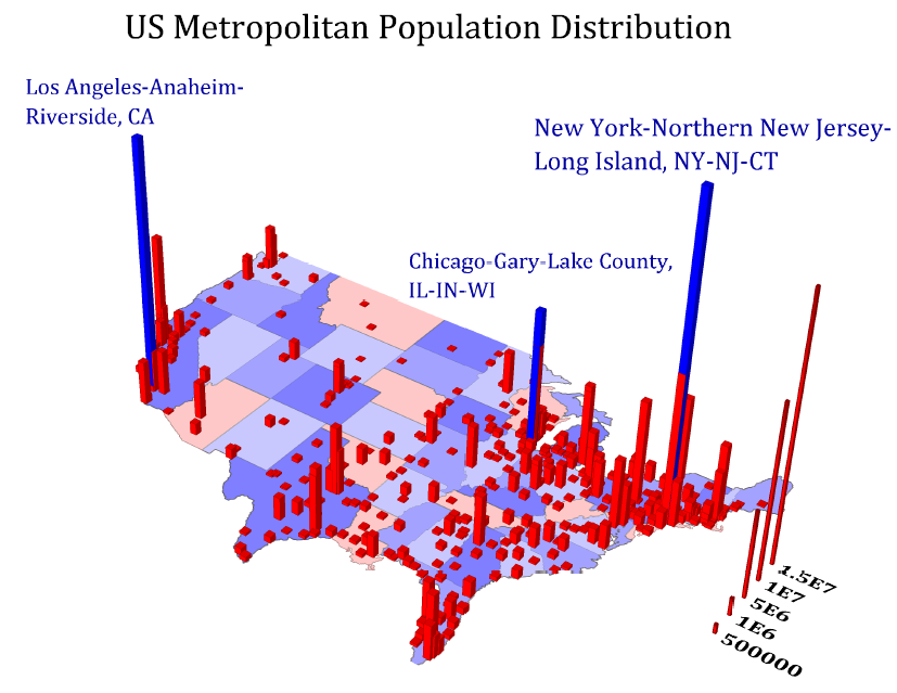 Cool graph over map of us