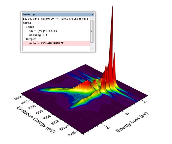 Mathematics image ccuart Image collections