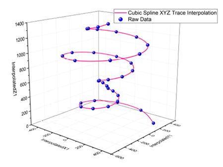 3d Linear Interpolation Python - 0425