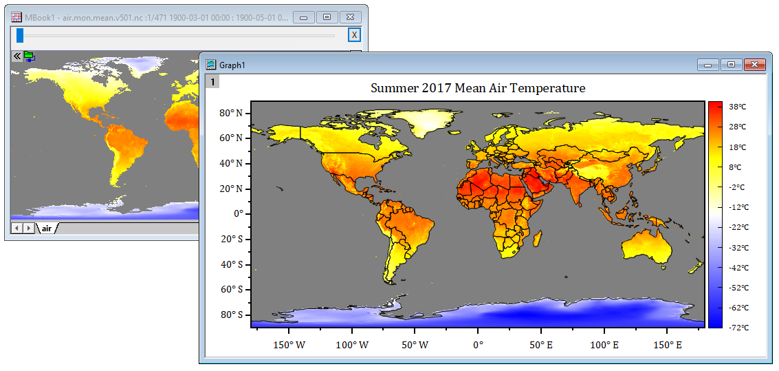 Origin software - Datos climáticos