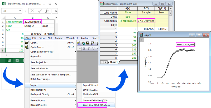 Origin data analysis and graphing software ccuart Choice Image