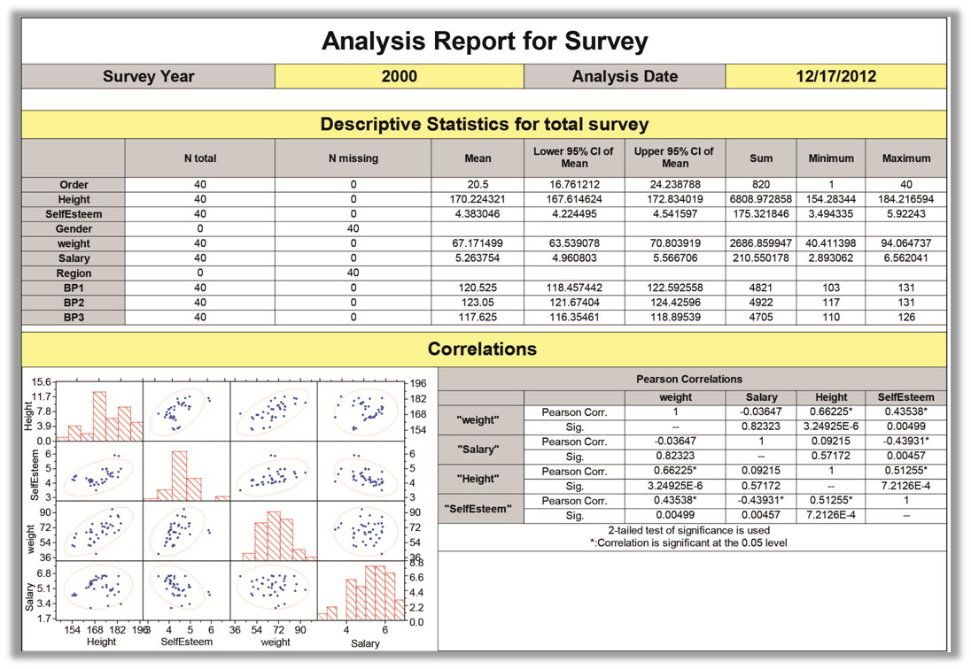Origin data analysis and graphing software descriptive statistics falaconquin