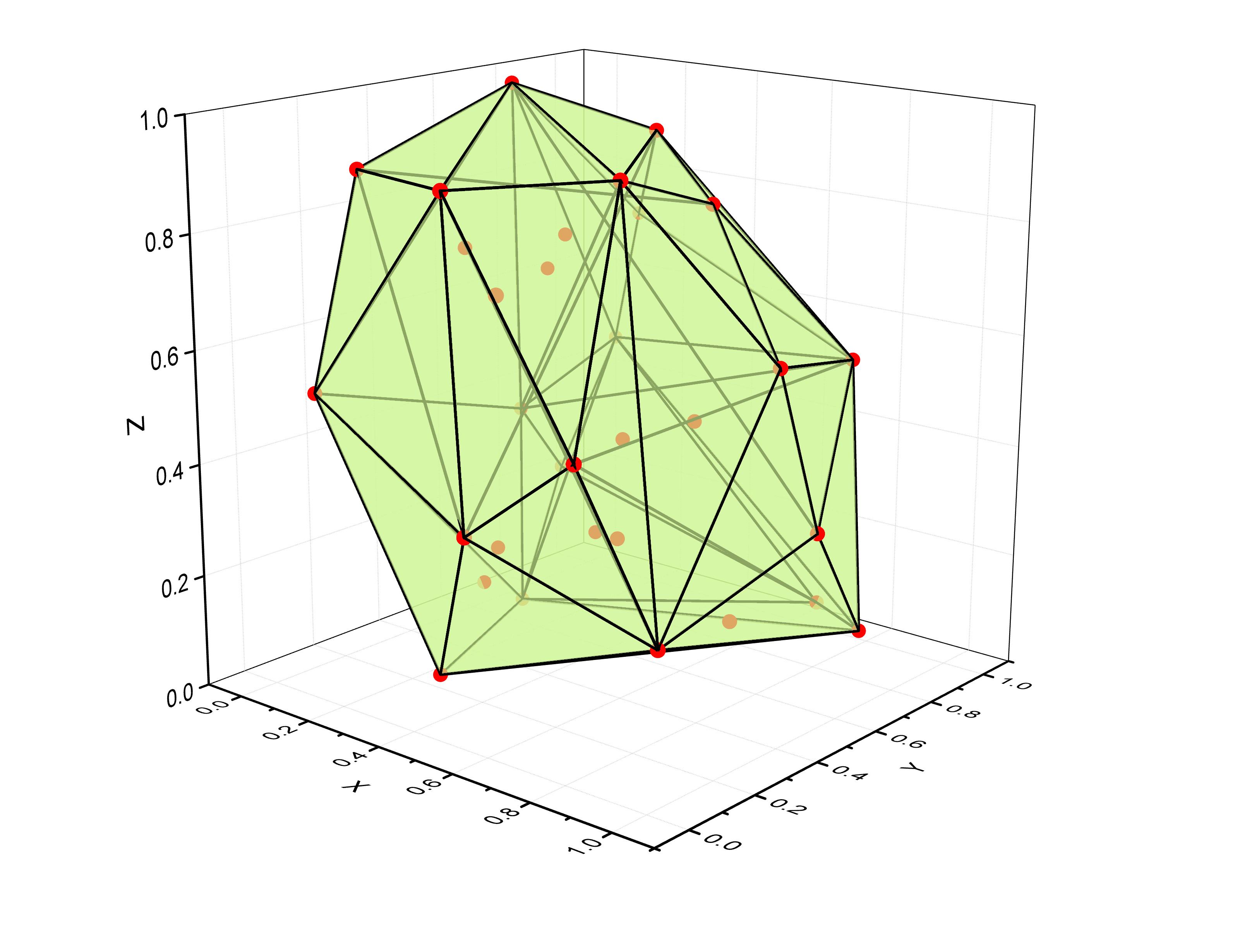 Program custom graphing and analysis routines in Origin