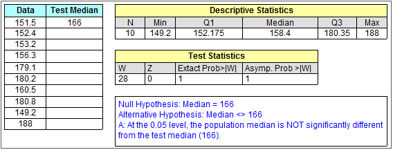 how to get the test statistic ffor t