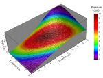Surface plot with color map values assigned from another matrix.