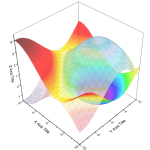 Two intersecting surface plots with transparency and different color map